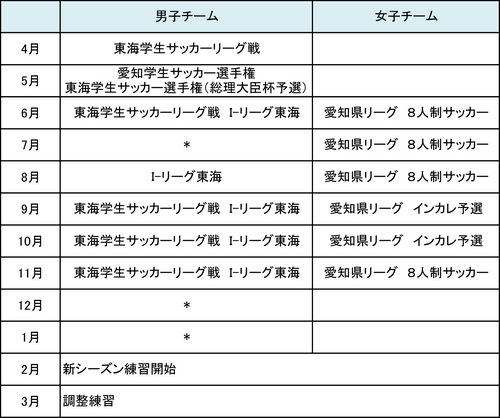 【サッカー】強化クラブブログ用スケジュール画像.jpg