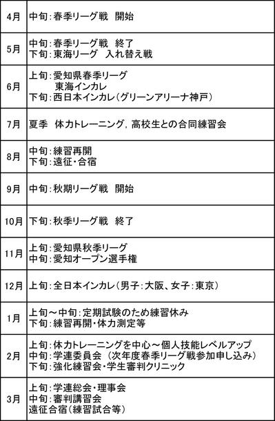 【女子バレー】強化クラブブログ用スケジュール画像(修正).jpg