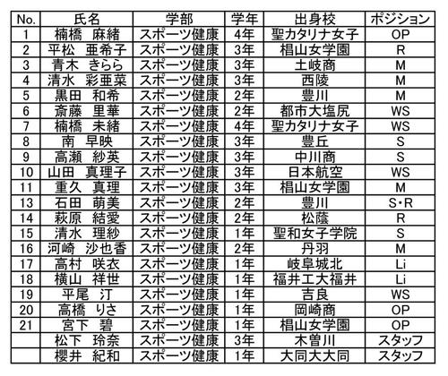 2015メンバー表(修正2).jpg