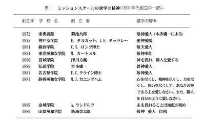 01_表1_建学の精神.JPG
