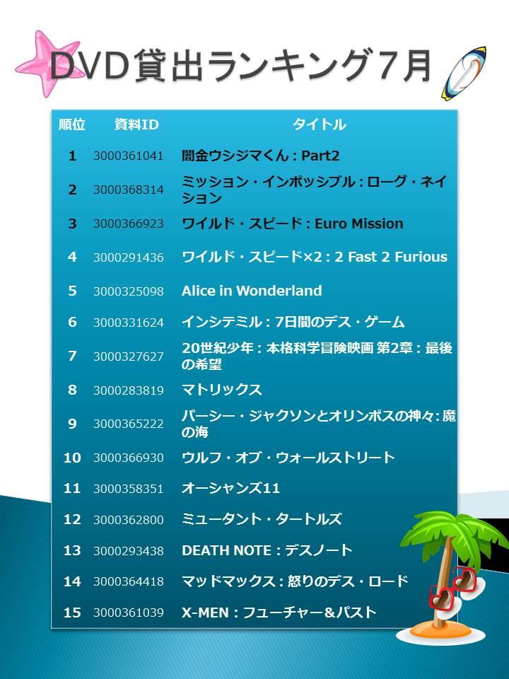 DVD貸出ランキング77月.jpg