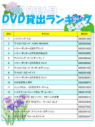 DVDランキング201506ポスター.png