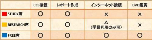 201607PC利用制限 1- コピー.jpg