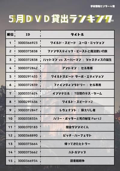 2017年5月 DVDランキング.jpg