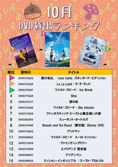 10月DVDランキング.png