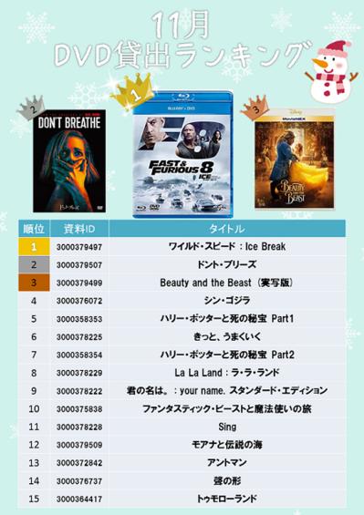 11月DVD貸出ランキング.png