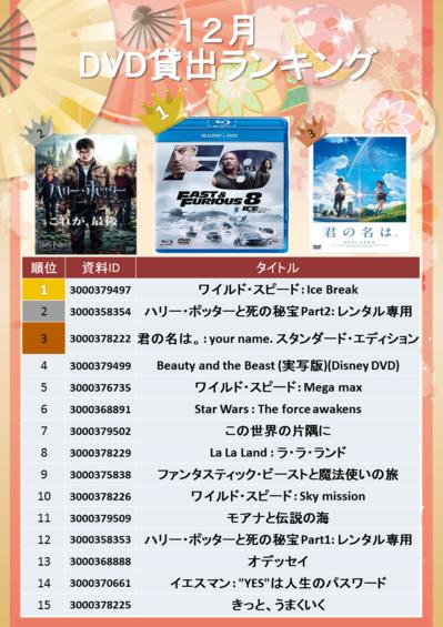 2017年12月DVD貸出ランキング.png