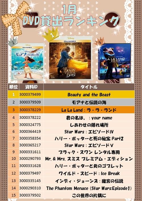 18年1月DVD貸出ランキング.jpg
