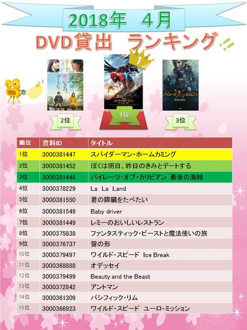 2018 4月DVDランキング.jpg