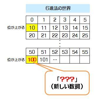 ☆Bridge☆No.30 宇野 民幸 先生 -...