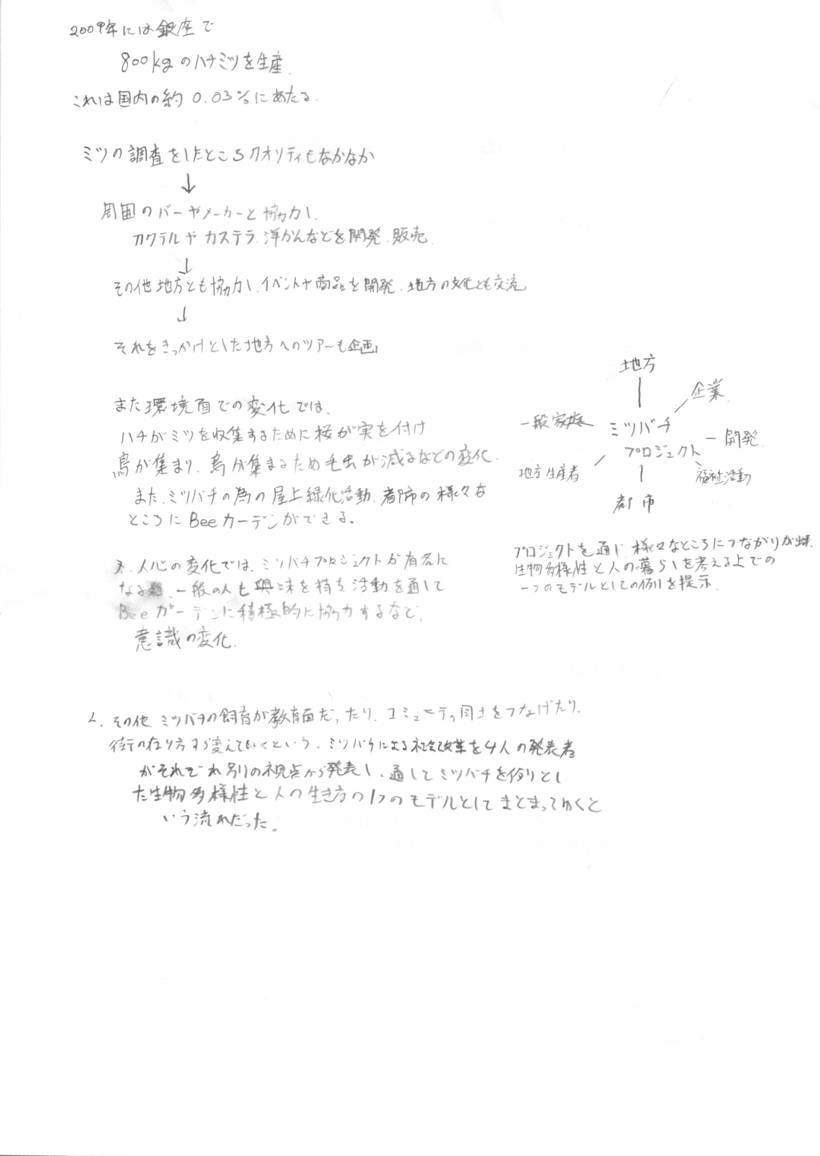 フォーラム体験レポーター報告彦坂2
