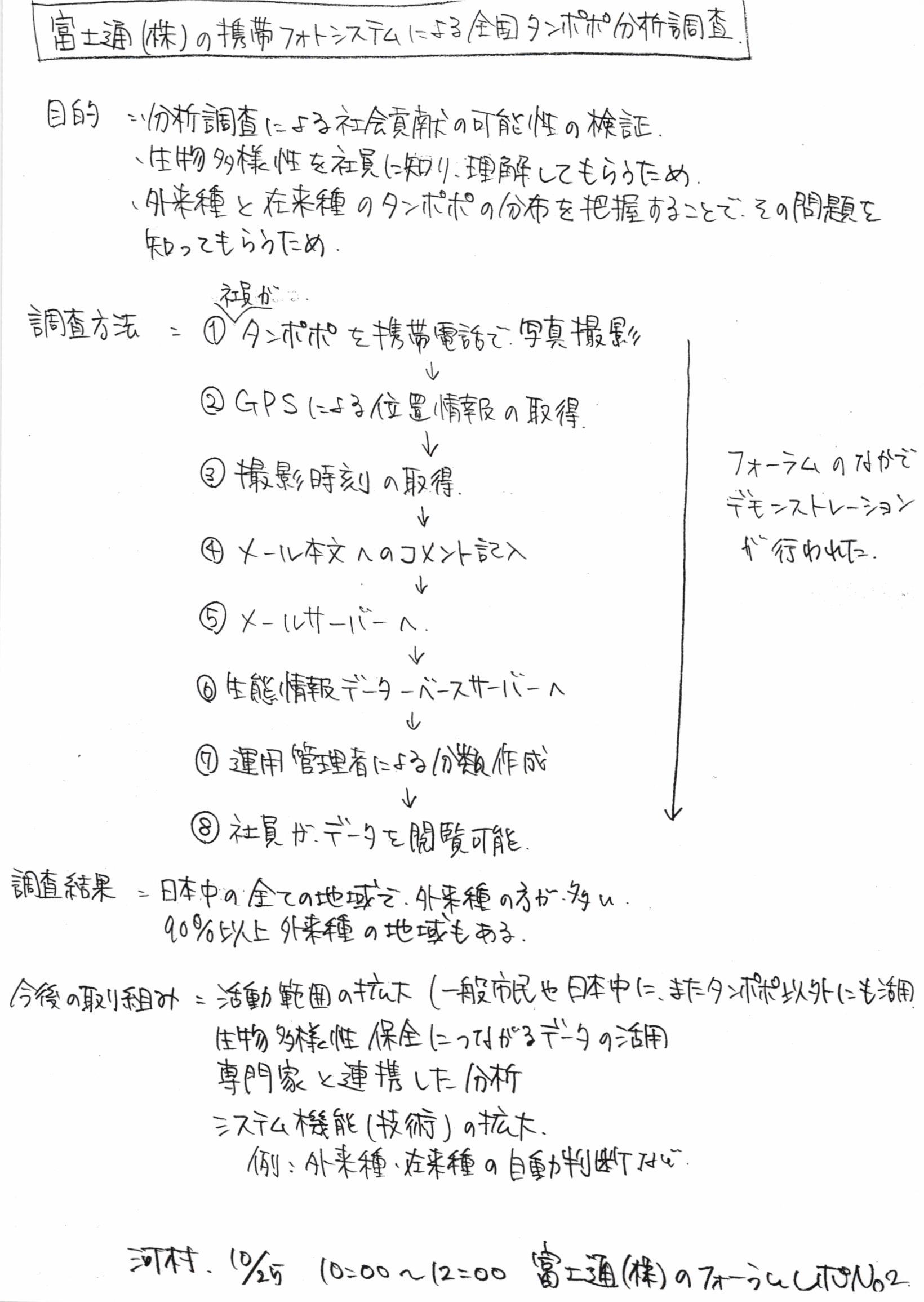 フォーラム体験レポーター報告河村4